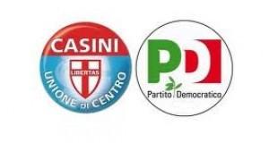 mozione di sfiducia al presidente Lombardo, udc - pd